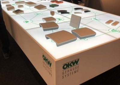 OKW on the Electronica 2018
